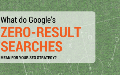 What do Google's zero-result searches mean for your SEO strategy?